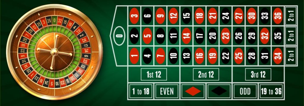 12 Number Roulette Strategy